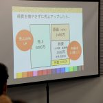 坂田兼一 様「売上アップのアイデア発想法」